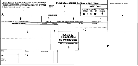 credit card charge form